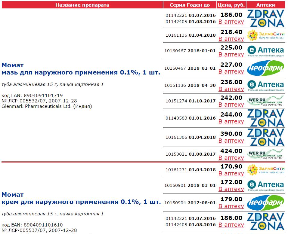 momat-s-pri-psoriaze-price